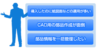CAD情報運用